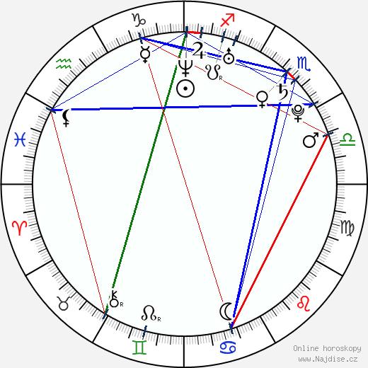 Steven Yeun wikipedie wiki 2019, 2020 horoskop