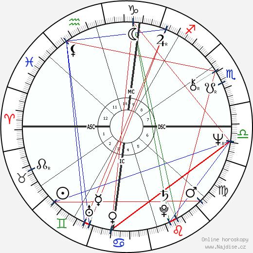Stevie Nicks wikipedie wiki 2019, 2020 horoskop