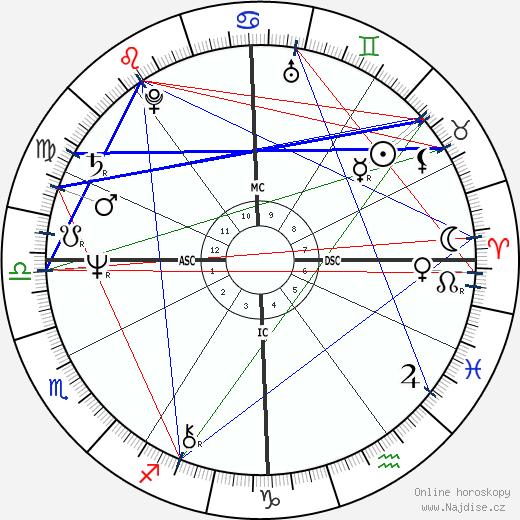 Stevie Wonder wikipedie wiki 2020, 2021 horoskop