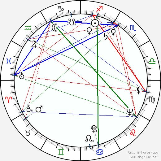 Stevo Žigon wikipedie wiki 2018, 2019 horoskop