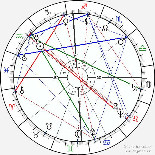 Stewart Udall wikipedie wiki 2017, 2018 horoskop