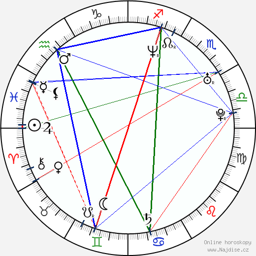 Stig Svendsen wikipedie wiki 2018, 2019 horoskop