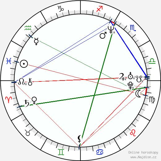 Stina Nordenstam wikipedie wiki 2017, 2018 horoskop