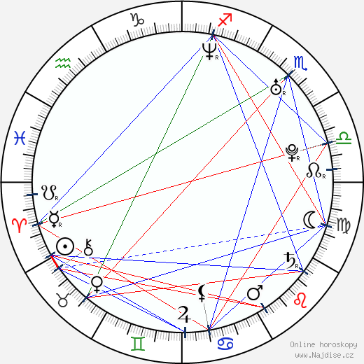 Stobe Harju wikipedie wiki 2018, 2019 horoskop