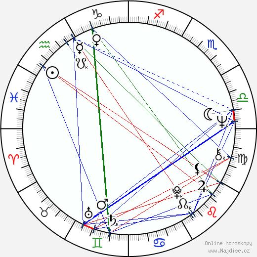Stockard Channing wikipedie wiki 2018, 2019 horoskop