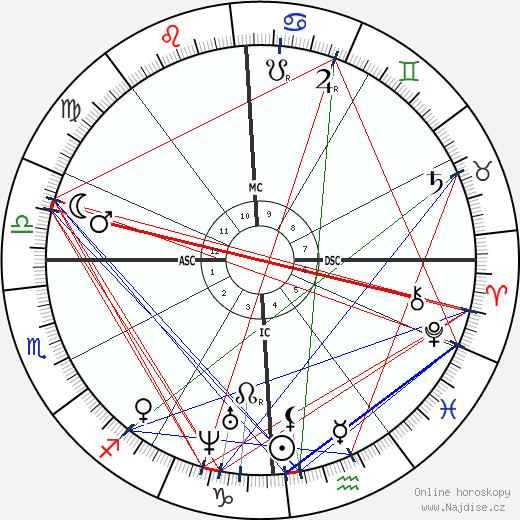 Stonewall Jackson wikipedie wiki 2018, 2019 horoskop