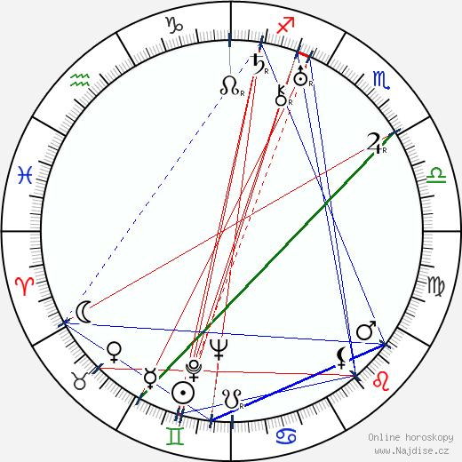Stringer Davis wikipedie wiki 2018, 2019 horoskop