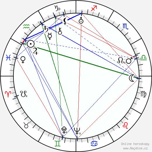Stuart Erwin wikipedie wiki 2018, 2019 horoskop