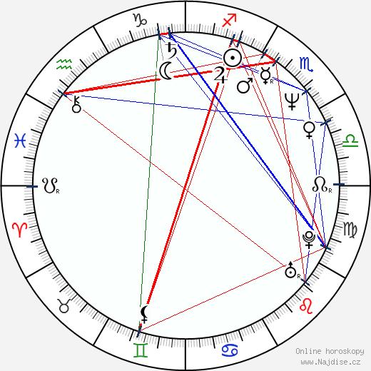 Stuart Greer wikipedie wiki 2019, 2020 horoskop