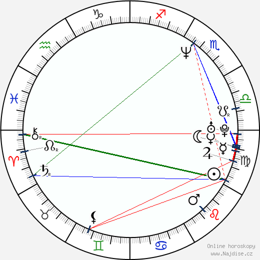 Stuart Murdoch wikipedie wiki 2018, 2019 horoskop