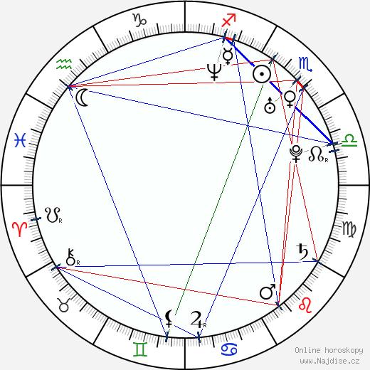 Stuart Stone wikipedie wiki 2018, 2019 horoskop