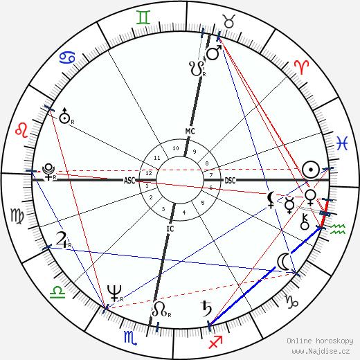 Stuart 'Woody' Wood wikipedie wiki 2019, 2020 horoskop