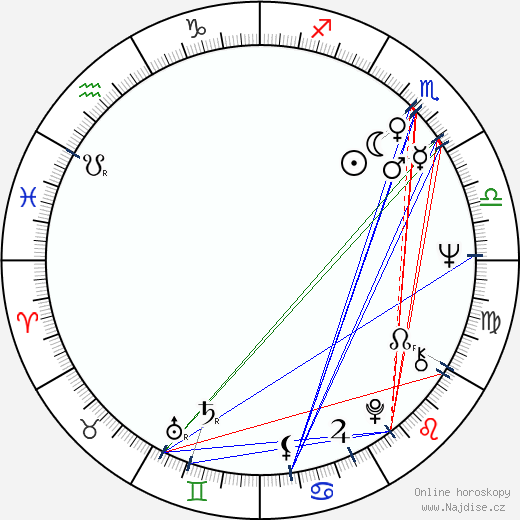 Su Douglas wikipedie wiki 2017, 2018 horoskop