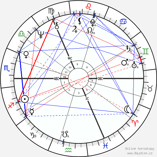 Sue Johnston wikipedie wiki 2019, 2020 horoskop