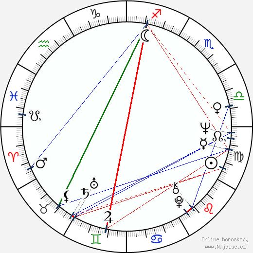 Sue MacGregor wikipedie wiki 2018, 2019 horoskop