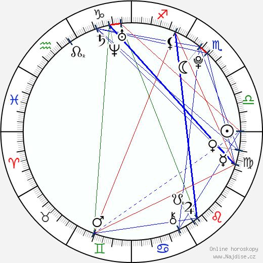 Sui He wikipedie wiki 2018, 2019 horoskop