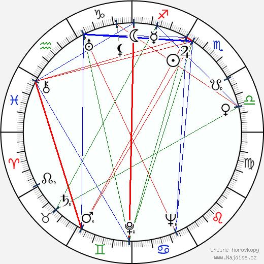 Sulo Tahtilaakso wikipedie wiki 2018, 2019 horoskop