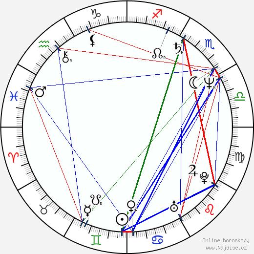 Šuniči Nagasaki wikipedie wiki 2018, 2019 horoskop