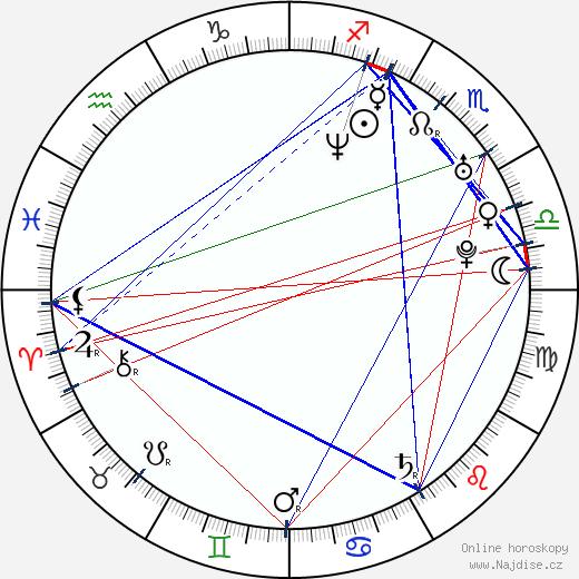 Sunny Mabrey wikipedie wiki 2017, 2018 horoskop