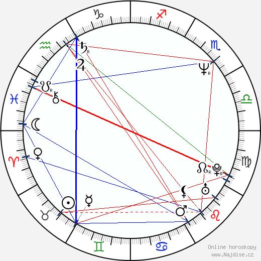 Suri Krishnamma wikipedie wiki 2019, 2020 horoskop