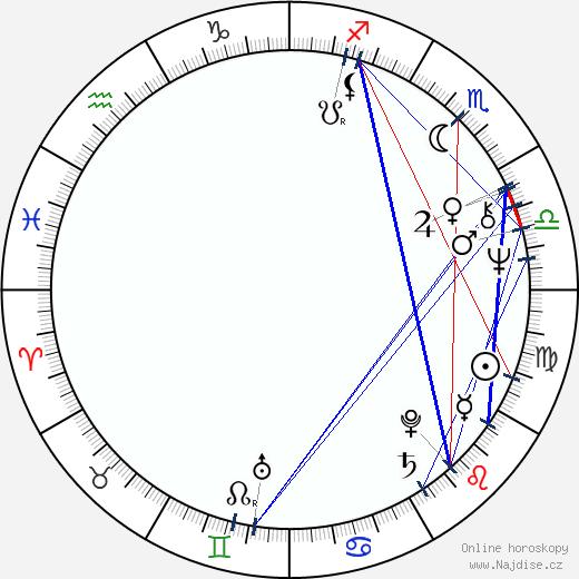 Susan Backlinie wikipedie wiki 2018, 2019 horoskop