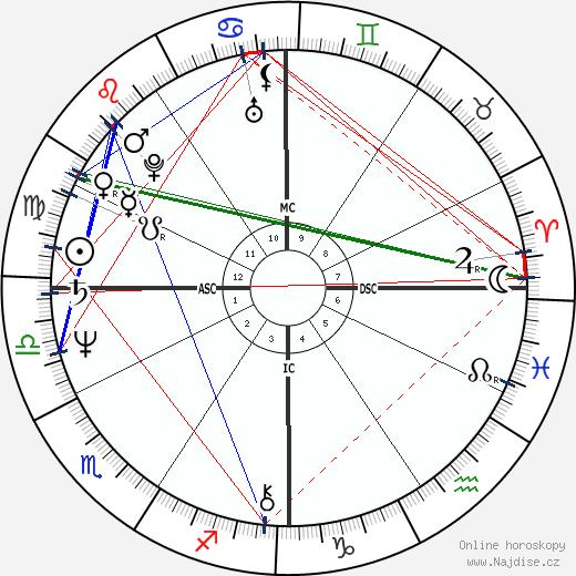 Susan Badders wikipedie wiki 2018, 2019 horoskop