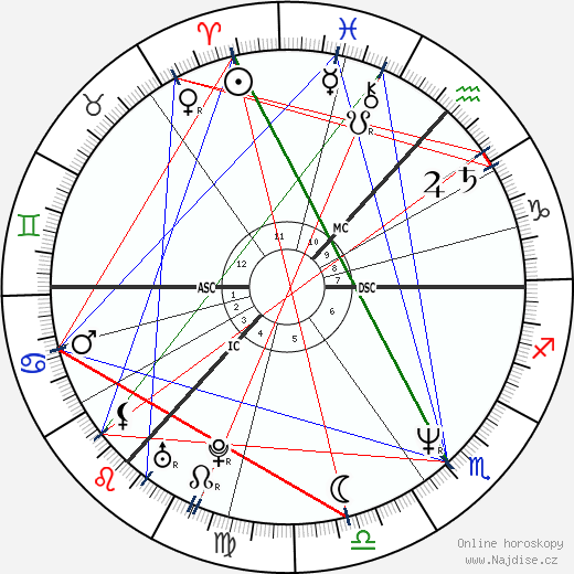 Susan Boyle wikipedie wiki 2020, 2021 horoskop