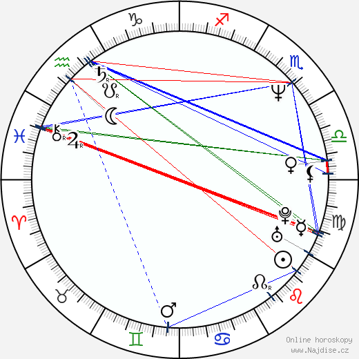 Susan Fales-Hill wikipedie wiki 2018, 2019 horoskop