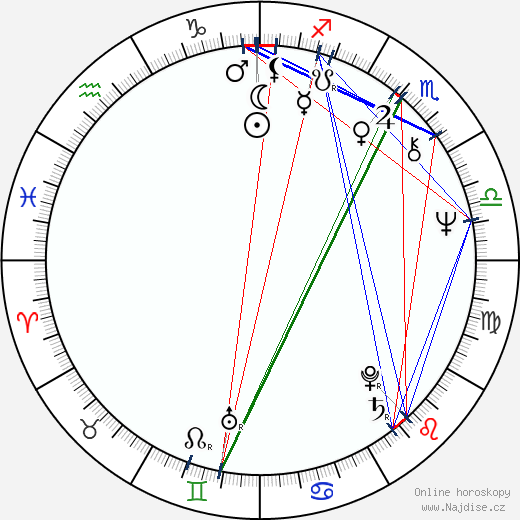 Susan Lucci wikipedie wiki 2018, 2019 horoskop