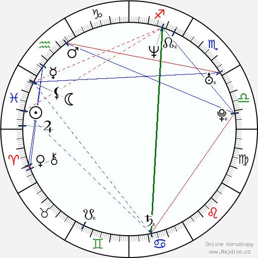 Susan O'Connor wikipedie wiki 2018, 2019 horoskop