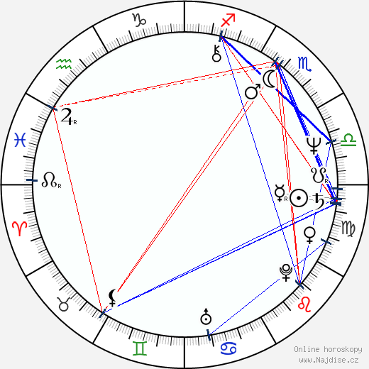 Susan Ruttan wikipedie wiki 2018, 2019 horoskop