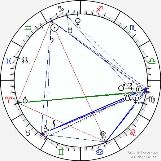 Susan Sontag wikipedie wiki 2020, 2021 horoskop