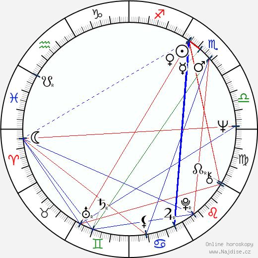 Susan Sullivan wikipedie wiki 2020, 2021 horoskop
