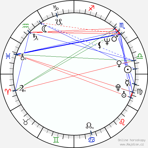 Susan Walters wikipedie wiki 2018, 2019 horoskop