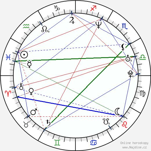 Susan Yeagley wikipedie wiki 2018, 2019 horoskop
