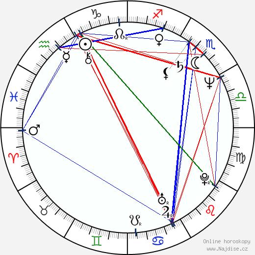 Susanne Uhlen wikipedie wiki 2018, 2019 horoskop