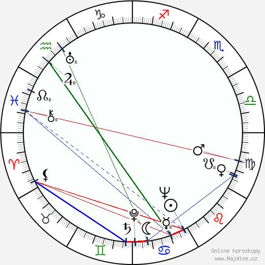 Suso Cecchi D'Amico wikipedie wiki 2018, 2019 horoskop