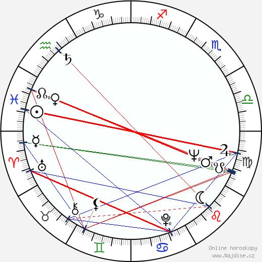 Suzana Faíni wikipedie wiki 2017, 2018 horoskop