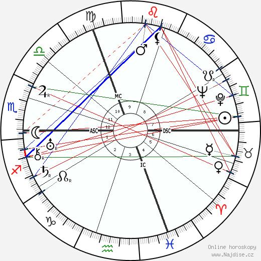 Suzanne Lenglen wikipedie wiki 2019, 2020 horoskop