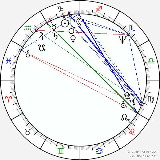Suzy Amis wikipedie wiki 2019, 2020 horoskop