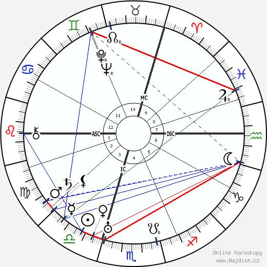 Svatá Terezie Benedikta od Kříže wikipedie wiki 2019, 2020 horoskop