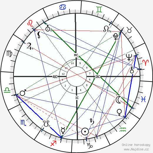 Svatá Terezie z Lisieux wikipedie wiki 2018, 2019 horoskop