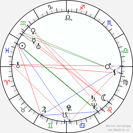 Svatopluk Beneš wikipedie wiki 2020, 2021 horoskop