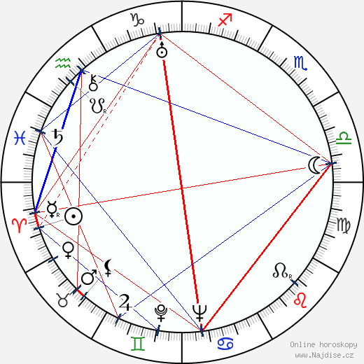 Svatopluk Majer wikipedie wiki 2020, 2021 horoskop