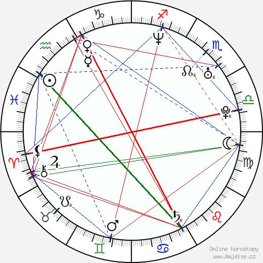 Svein Berge wikipedie wiki 2018, 2019 horoskop