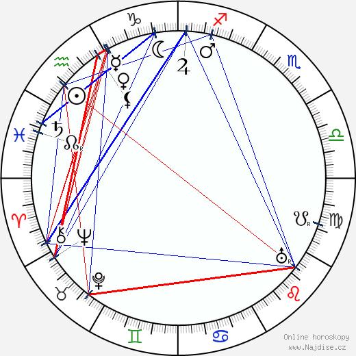 Svend Gade wikipedie wiki 2017, 2018 horoskop