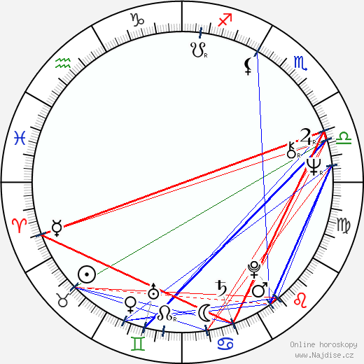 Svend Wam wikipedie wiki 2018, 2019 horoskop