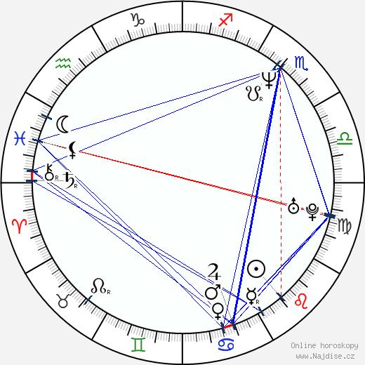 Svenja Pages wikipedie wiki 2019, 2020 horoskop