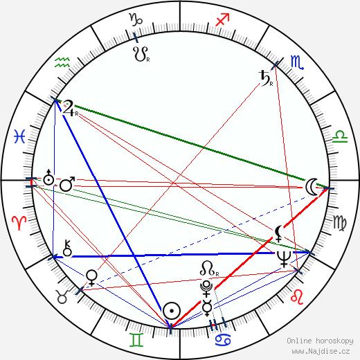 Sverre Stenersen wikipedie wiki 2018, 2019 horoskop