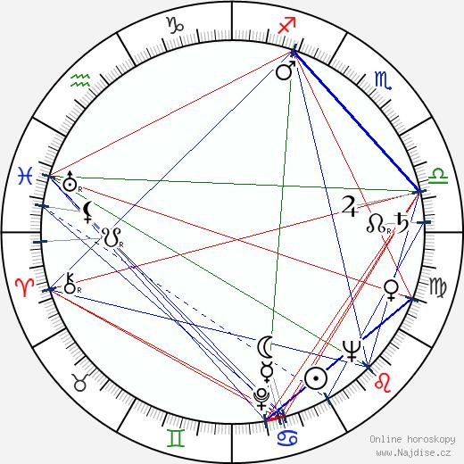 Sydney Lassick wikipedie wiki 2018, 2019 horoskop